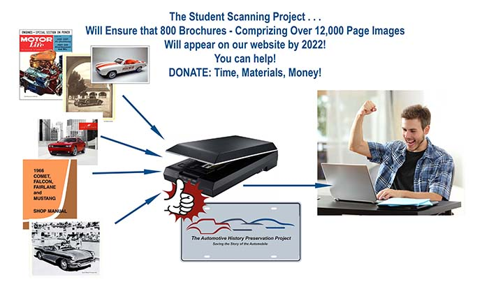 Student Scanning Project