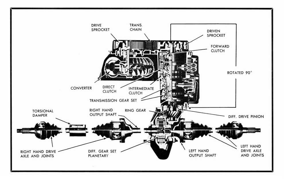 1966 oldsmobile 442 wiring diagram