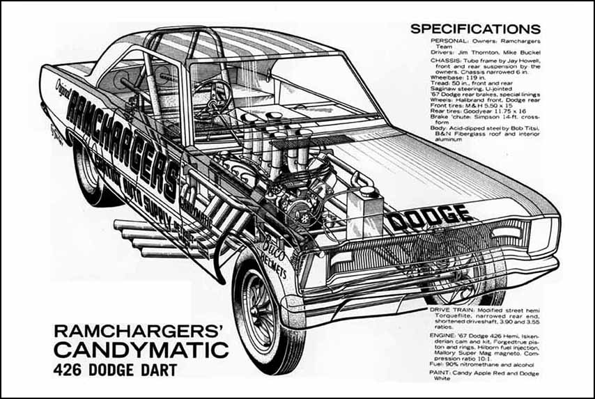 The Ramchargers' 1967 Dart AFX