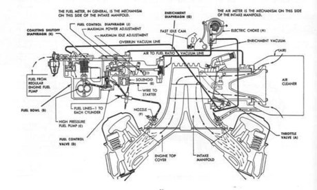 8 9 Mb Fuel Injection Diagram on mercedes w124 wiring diagram download